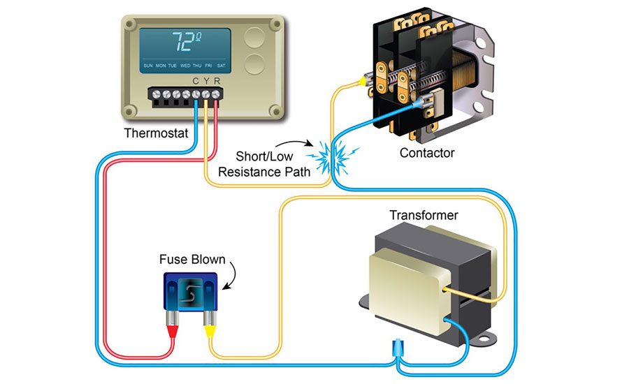 view event furnace thermostat wiring diagram hvac installation training basics for